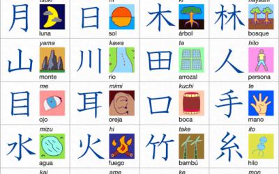Aprender kanji es fácil… más o menos